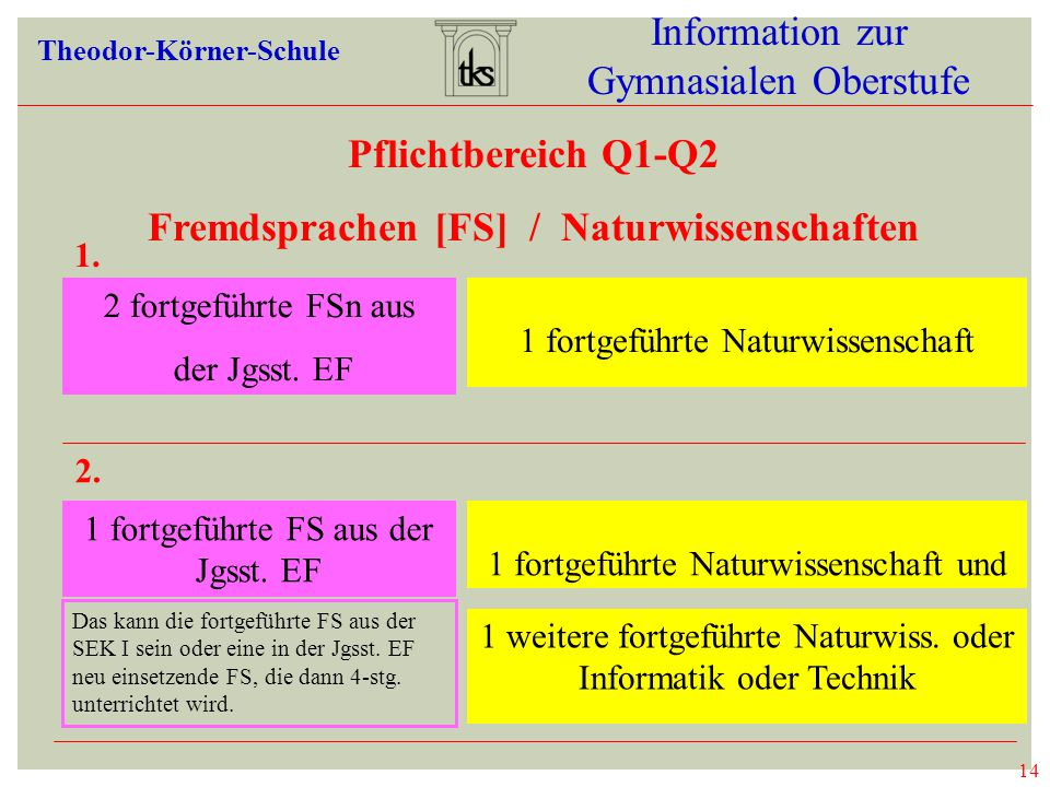 Fremdsprachen [FS] / Naturwissenschaften